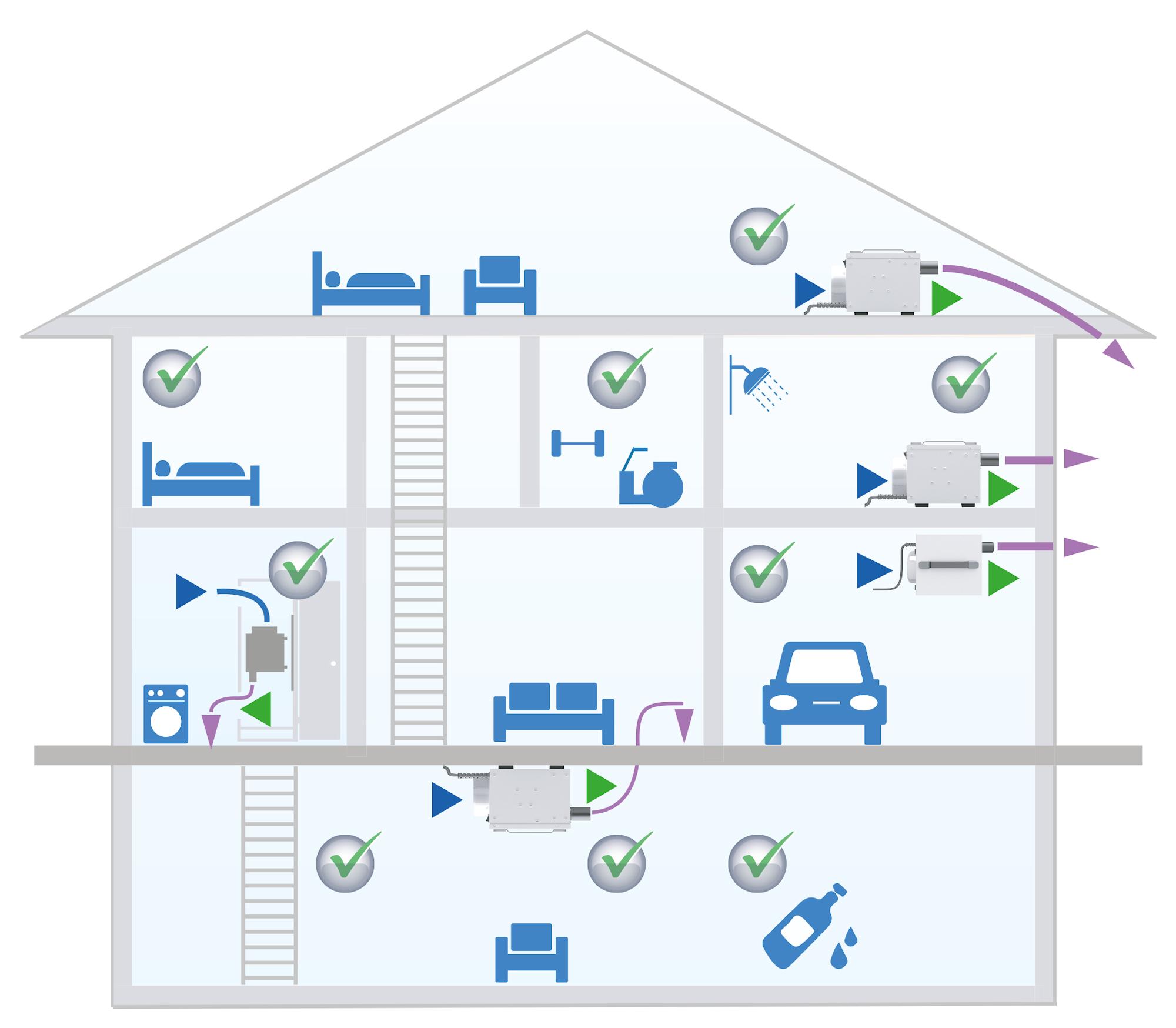 where to put dehumidifiers by Ecor Pro