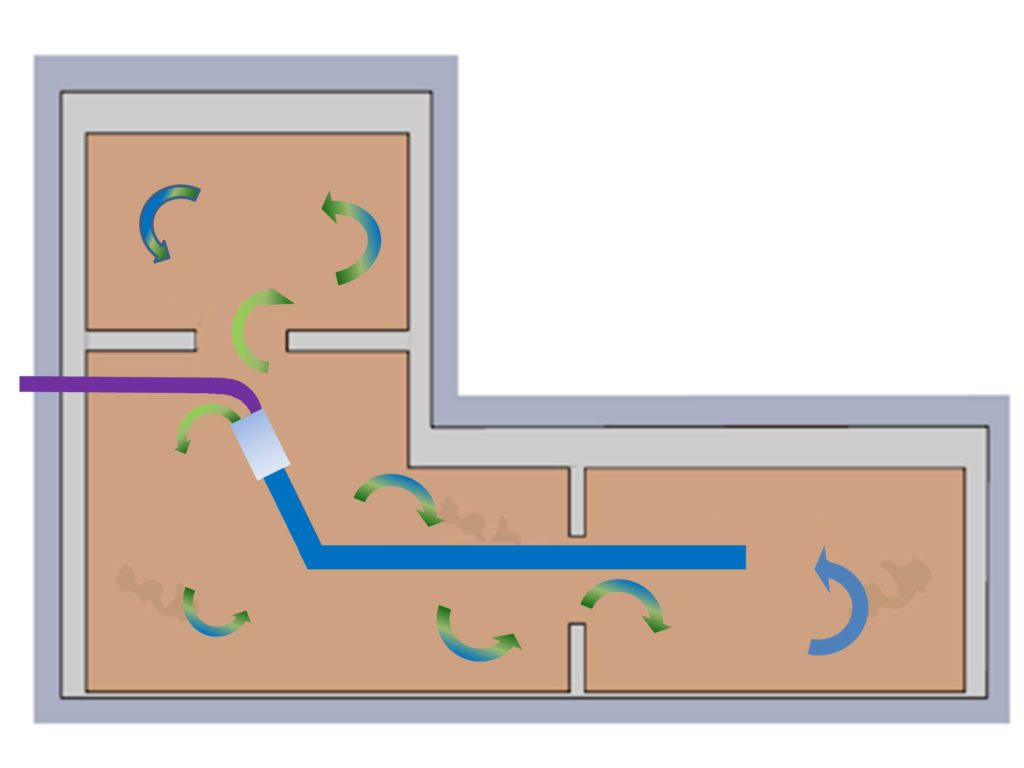 dehumidifiers for crawlspaces 3