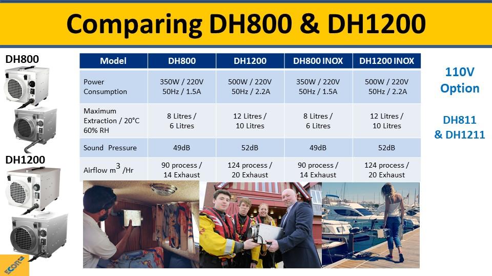 dehumidifier training slide 30