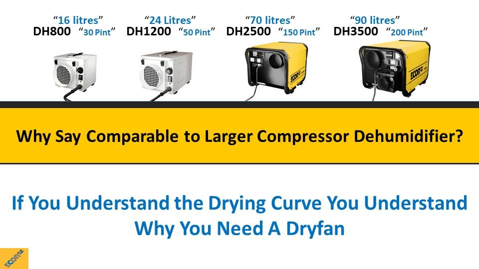 dehumidifier training slide 31