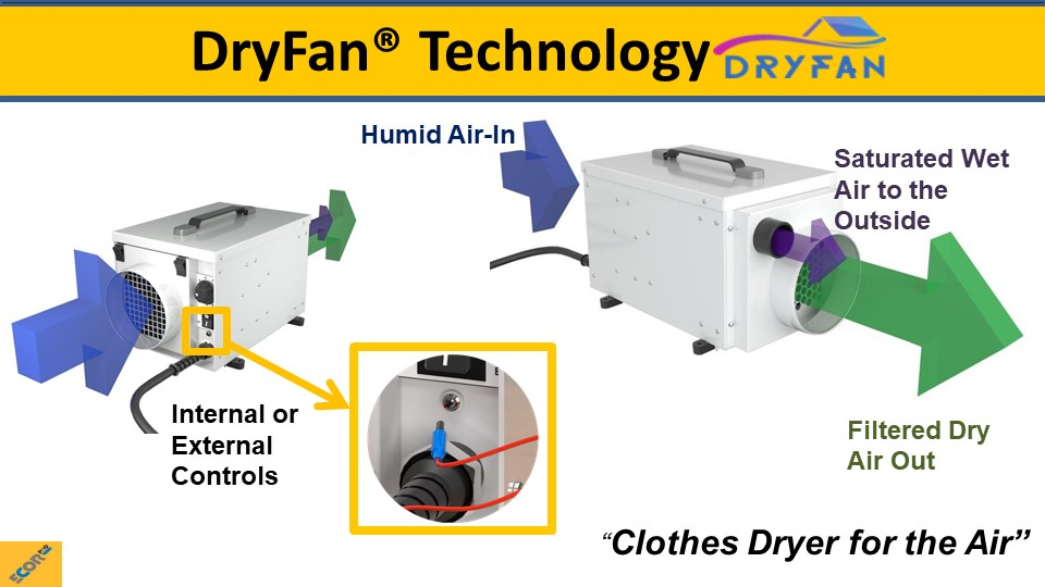 dehumidifier training slide 09